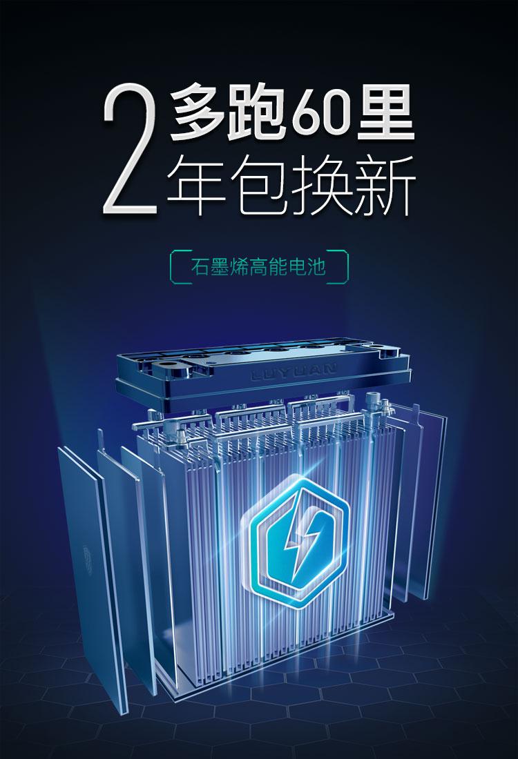 石墨烯高能电池